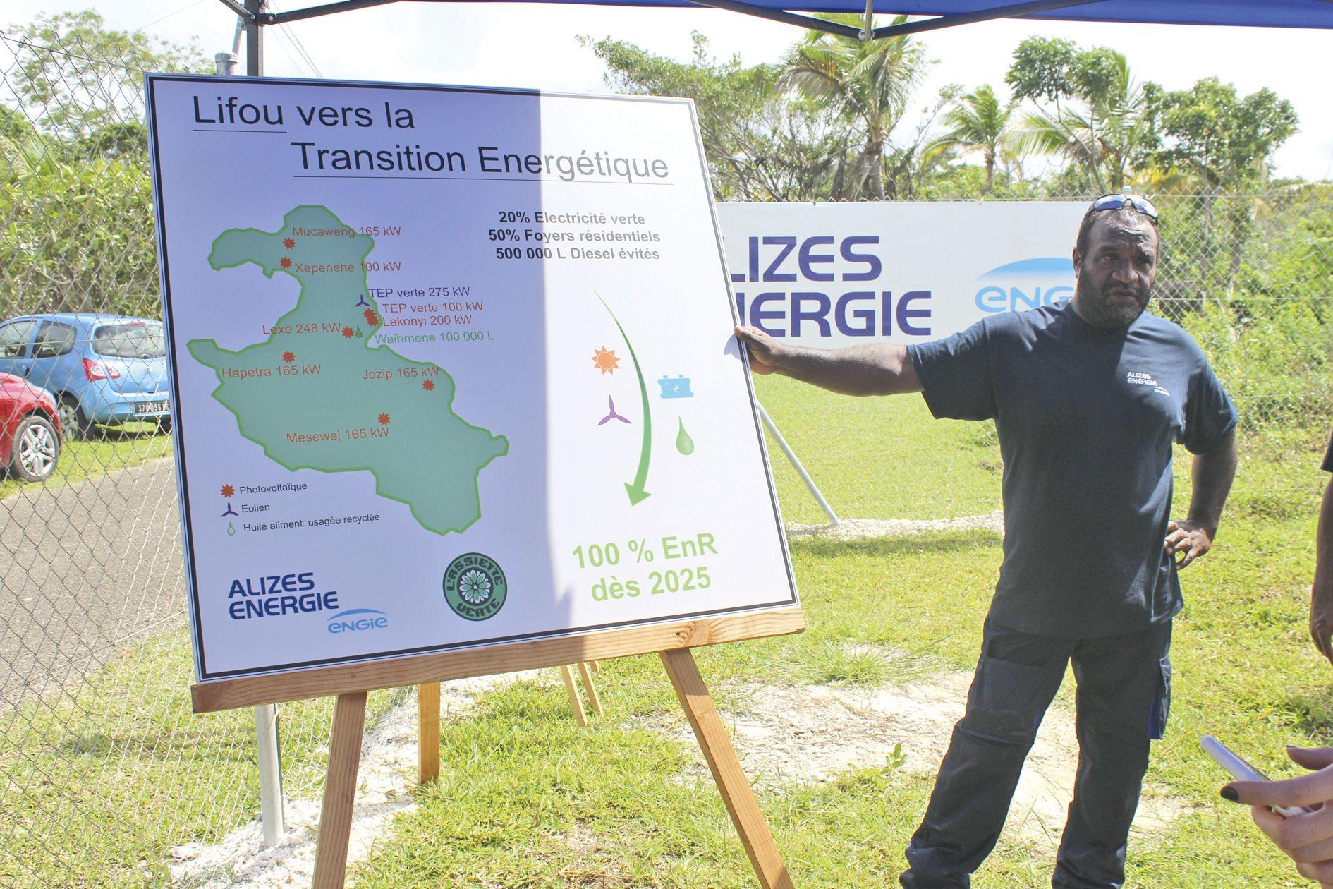 Alibert se chargera du suivi des centrales photovoltaïques.
