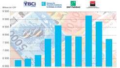 Toujours « solides », les banques ont anticipé les difficultés