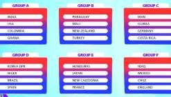 Les jeunes Cagous joueront les Bleus au Mondial
