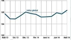 Légère reprise  de l'inflation