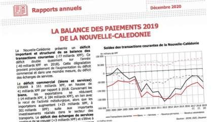 [VIDÉO] La balance commerciale en déficit de 161milliards en 2019
