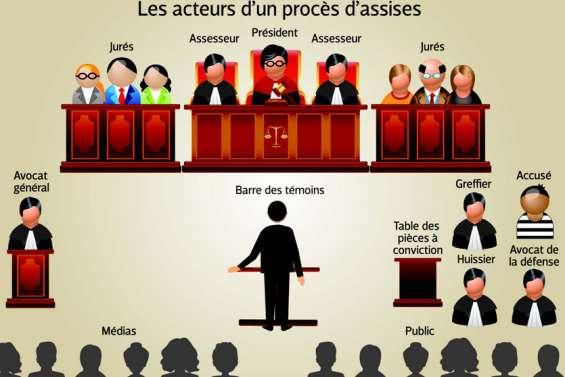 Cour d'assises : mode d'emploi