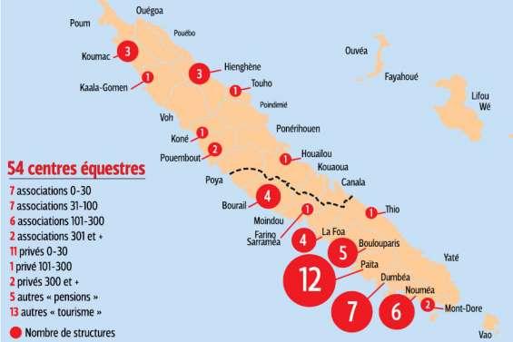 Combien pèse la filière équine en Calédonie
