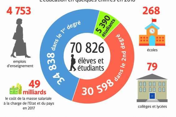 Après-référendum : quel système éducatif ?