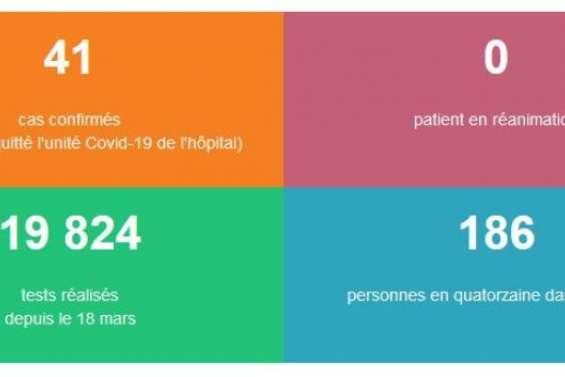 Un nouveau cas de coronavirus, la personne conduite à l'unité Covid-19 du Médipôle