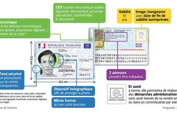 [GROS PLAN] La carte d'identité se modernise