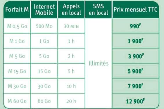 L'OPT baisse les tarifs de l'Internet mobile
