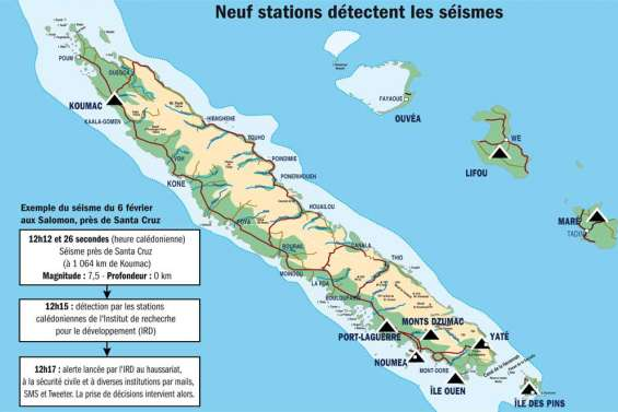 Tout savoir sur les tsunamis