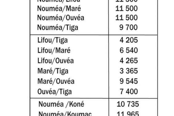 Les tarifs «passagers» d'Aircal approuvés
